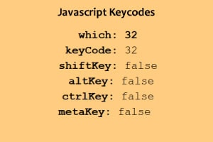 Keyboard-event keyCodes tester